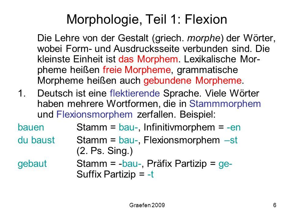 Graefen 20096 Morphologie, Teil 1: Flexion Die Lehre von der Gestalt (griech. morphe) der Wörter, wobei Form- und Ausdrucksseite verbunden sind. Die k