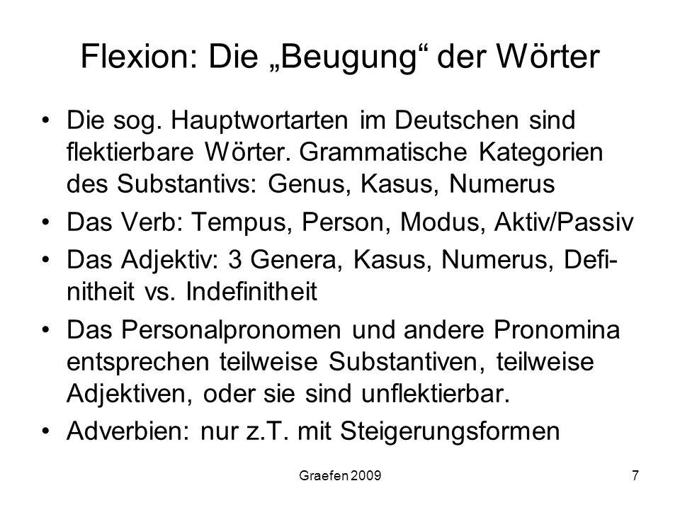 Graefen 20097 Flexion: Die Beugung der Wörter Die sog. Hauptwortarten im Deutschen sind flektierbare Wörter. Grammatische Kategorien des Substantivs: