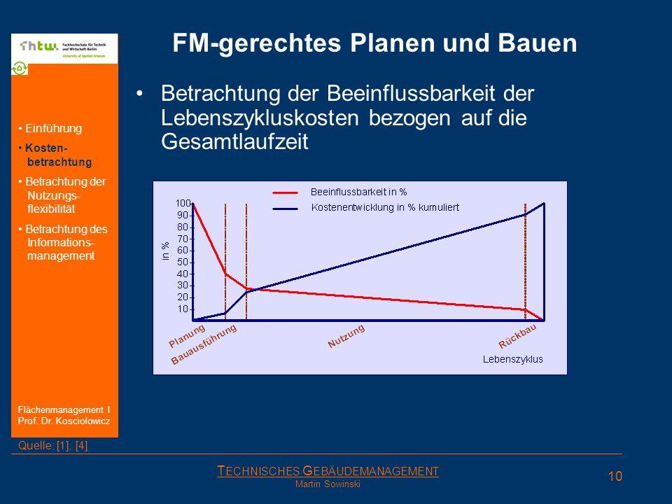 T ECHNISCHES G EBÄUDEMANAGEMENT Martin Sowinski FM-gerechtes Planen und Bauen Betrachtung der Beeinflussbarkeit der Lebenszykluskosten bezogen auf die