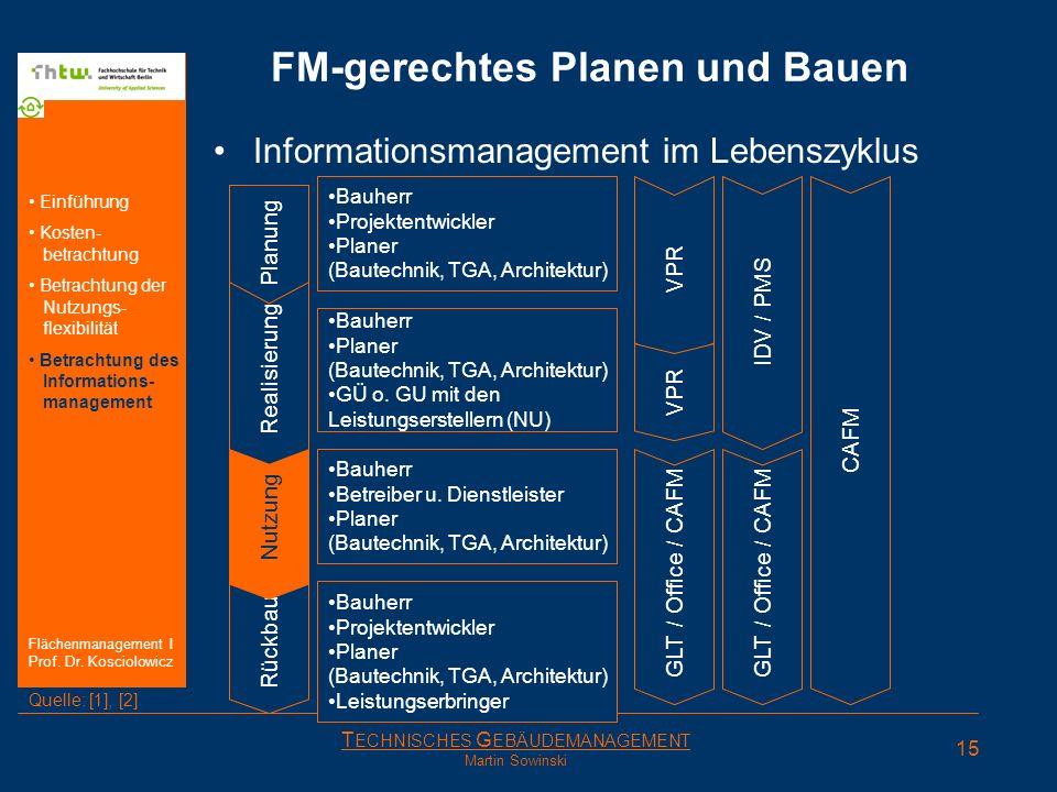 T ECHNISCHES G EBÄUDEMANAGEMENT Martin Sowinski FM-gerechtes Planen und Bauen Informationsmanagement im Lebenszyklus Planung Realisierung Rückbau Bauh