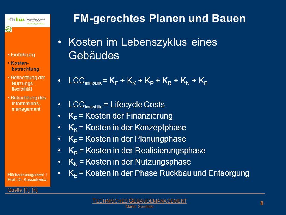 T ECHNISCHES G EBÄUDEMANAGEMENT Martin Sowinski FM-gerechtes Planen und Bauen Kosten im Lebenszyklus eines Gebäudes LCC Immobilie = K F + K K + K P +