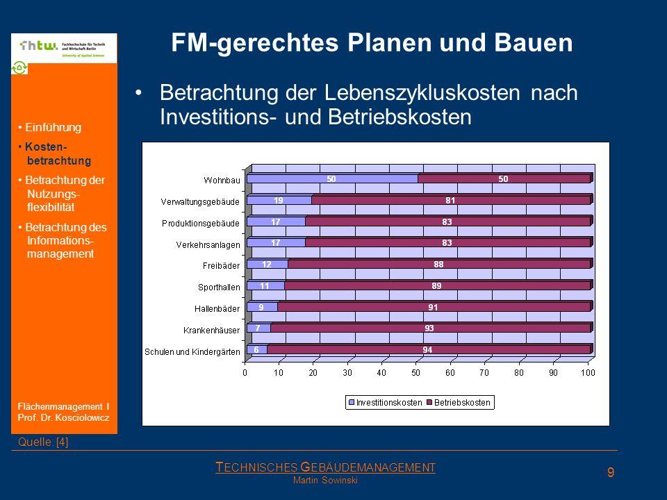 T ECHNISCHES G EBÄUDEMANAGEMENT Martin Sowinski FM-gerechtes Planen und Bauen Betrachtung der Lebenszykluskosten nach Investitions- und Betriebskosten