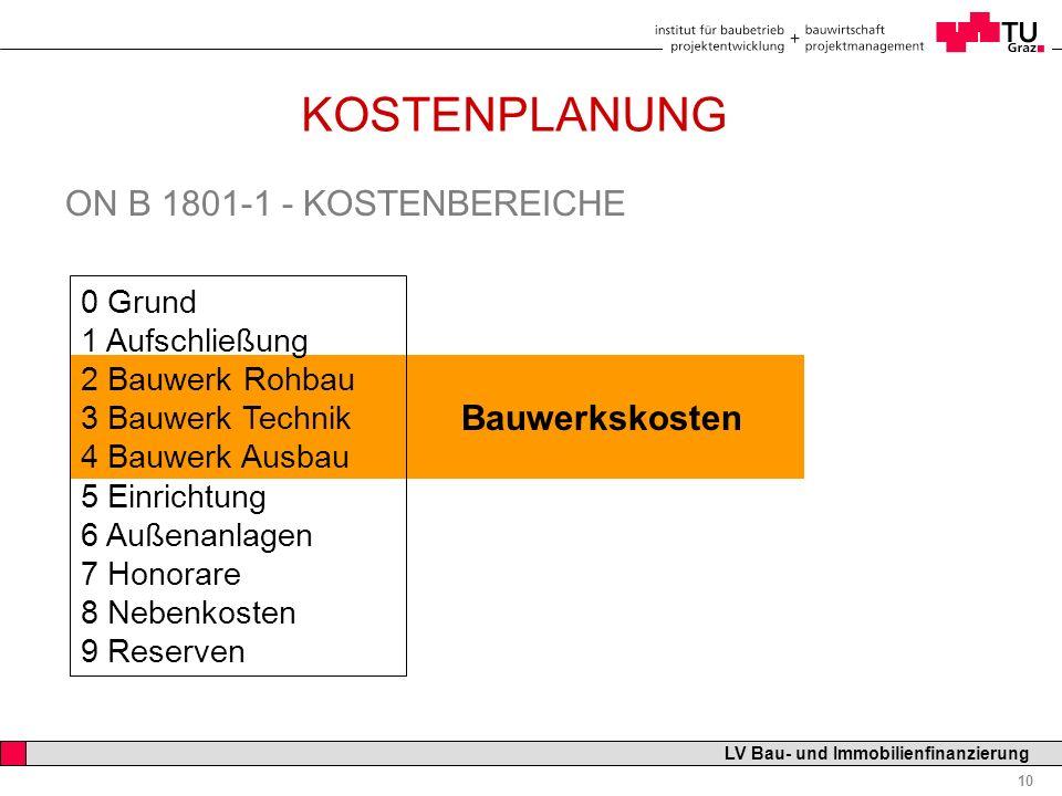 Professor Horst Cerjak, 19.12.2005 10 LV Bau- und Immobilienfinanzierung KOSTENPLANUNG ON B 1801-1 - KOSTENBEREICHE 0 Grund 1 Aufschließung 2 Bauwerk