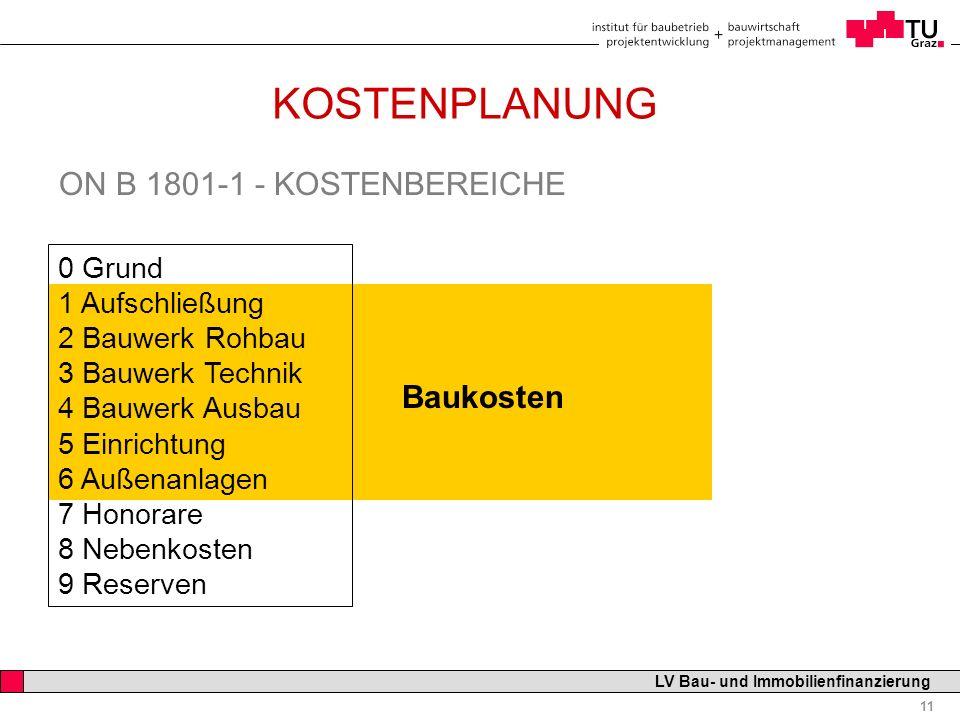 Professor Horst Cerjak, 19.12.2005 11 LV Bau- und Immobilienfinanzierung KOSTENPLANUNG ON B 1801-1 - KOSTENBEREICHE 0 Grund 1 Aufschließung 2 Bauwerk