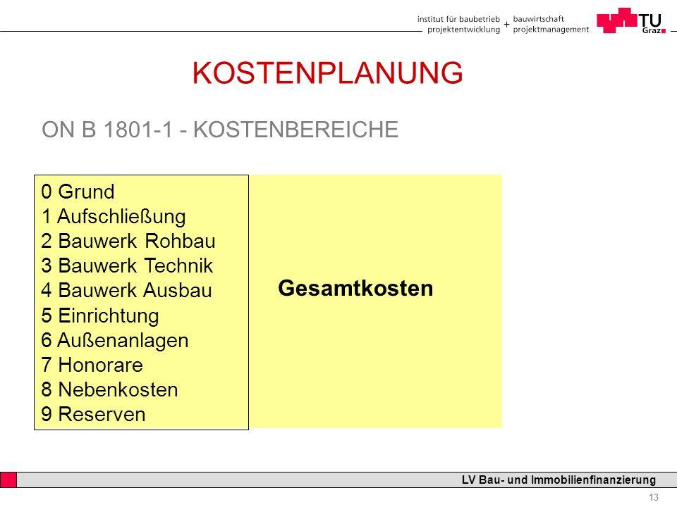 Professor Horst Cerjak, 19.12.2005 13 LV Bau- und Immobilienfinanzierung KOSTENPLANUNG ON B 1801-1 - KOSTENBEREICHE 0 Grund 1 Aufschließung 2 Bauwerk