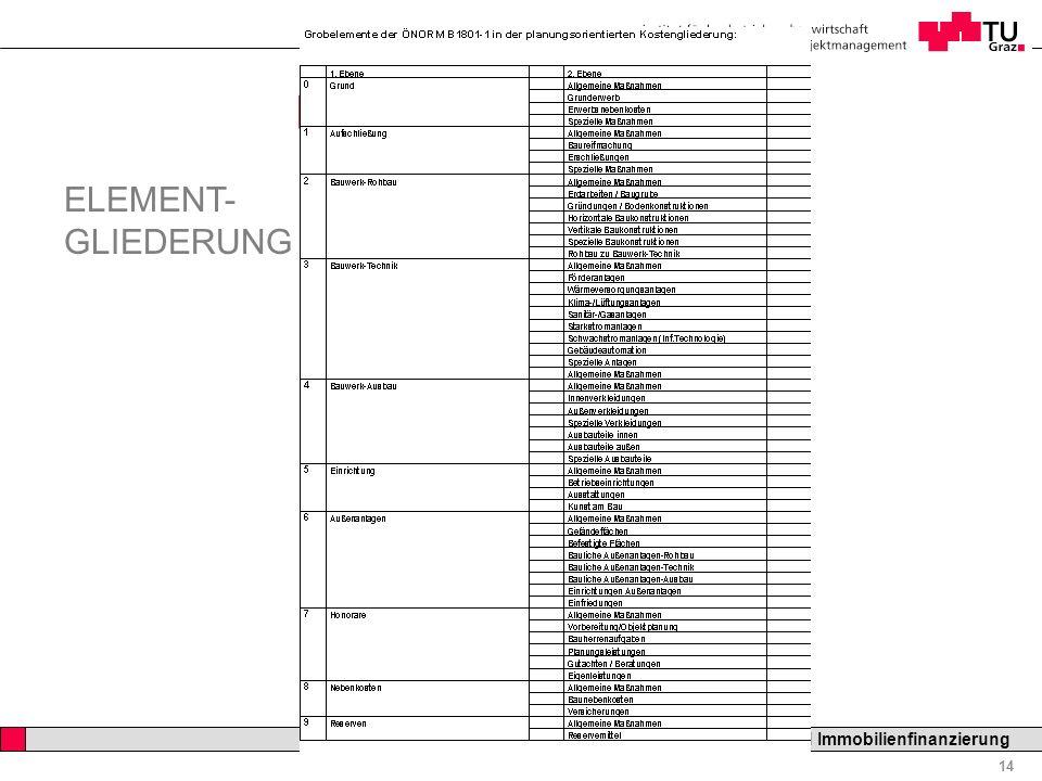 Professor Horst Cerjak, 19.12.2005 14 LV Bau- und Immobilienfinanzierung KOSTENPLANUNG ELEMENT- GLIEDERUNG