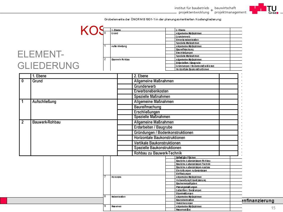 Professor Horst Cerjak, 19.12.2005 15 LV Bau- und Immobilienfinanzierung KOSTENPLANUNG ELEMENT- GLIEDERUNG