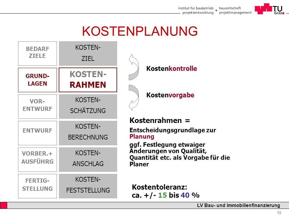 Professor Horst Cerjak, 19.12.2005 19 LV Bau- und Immobilienfinanzierung KOSTENPLANUNG KOSTEN- RAHMEN KOSTEN- SCHÄTZUNG KOSTEN- BERECHNUNG KOSTEN- ANS