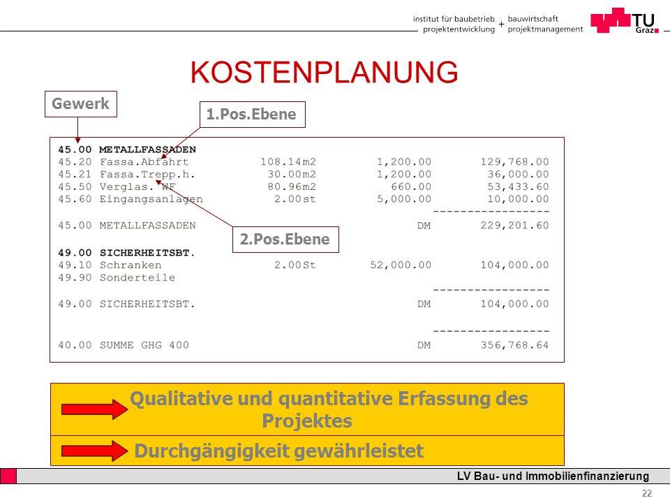 Professor Horst Cerjak, 19.12.2005 22 LV Bau- und Immobilienfinanzierung KOSTENPLANUNG Gewerk 1.Pos.Ebene 2.Pos.Ebene Durchgängigkeit gewährleistet Qu
