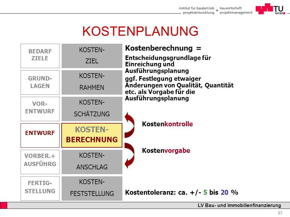 Professor Horst Cerjak, 19.12.2005 23 LV Bau- und Immobilienfinanzierung KOSTENPLANUNG Kostentoleranz: ca. +/- 5 bis 20 % KOSTEN- BERECHNUNG KOSTEN- R