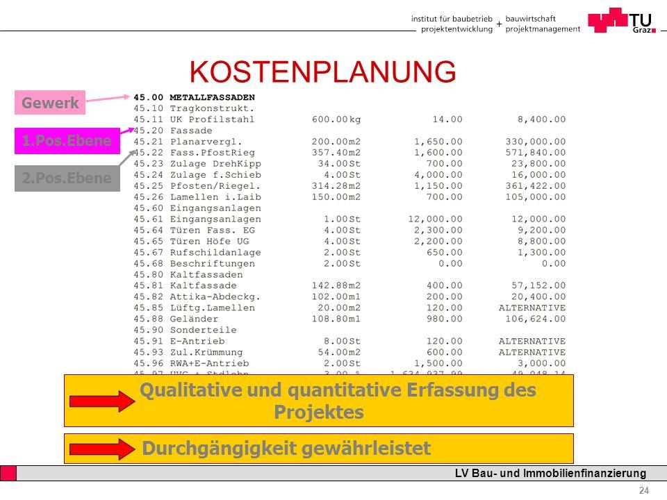 Professor Horst Cerjak, 19.12.2005 24 LV Bau- und Immobilienfinanzierung KOSTENPLANUNG Gewerk 1.Pos.Ebene 2.Pos.Ebene Durchgängigkeit gewährleistet Qu