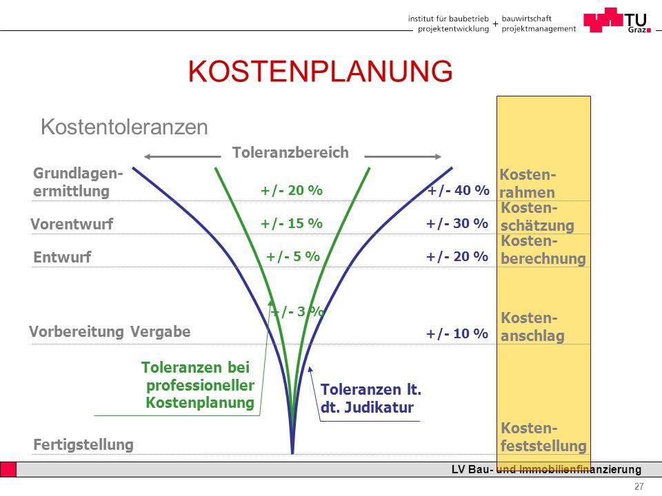 Professor Horst Cerjak, 19.12.2005 27 LV Bau- und Immobilienfinanzierung KOSTENPLANUNG Kostentoleranzen Grundlagen- ermittlung Vorentwurf Entwurf Vorb