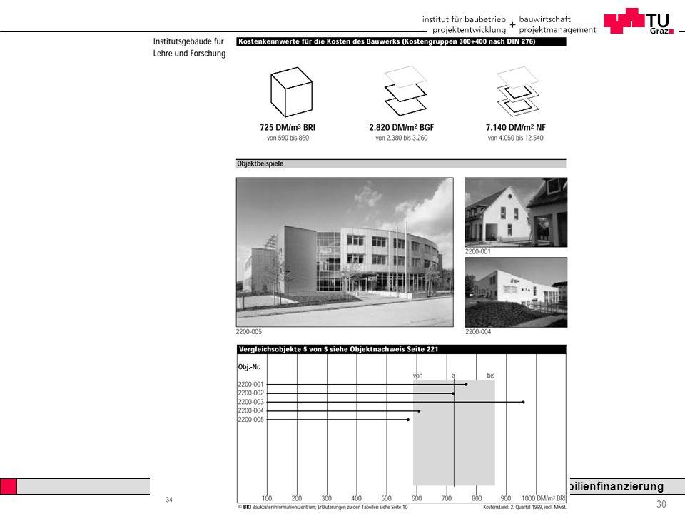 Professor Horst Cerjak, 19.12.2005 30 LV Bau- und Immobilienfinanzierung KOSTENPLANUNG