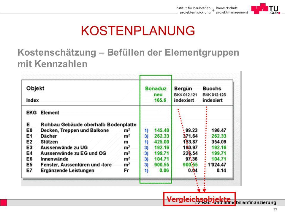 Professor Horst Cerjak, 19.12.2005 37 LV Bau- und Immobilienfinanzierung KOSTENPLANUNG Vergleichsobjekte Kostenschätzung – Befüllen der Elementgruppen