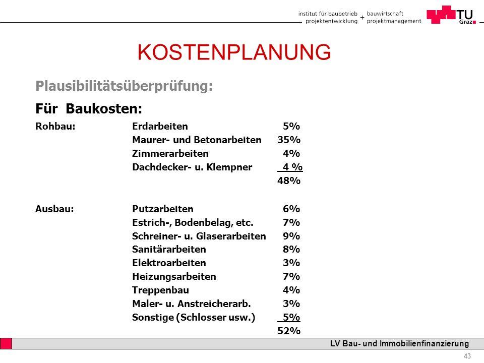 Professor Horst Cerjak, 19.12.2005 43 LV Bau- und Immobilienfinanzierung KOSTENPLANUNG Plausibilitätsüberprüfung: Für Baukosten: Rohbau:Erdarbeiten 5%