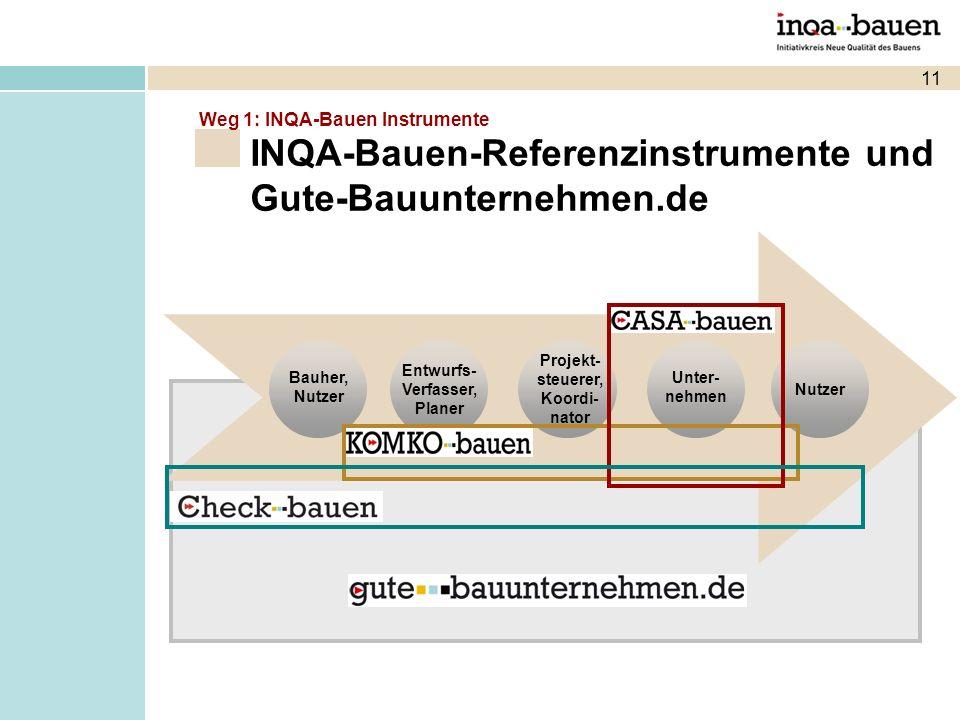 11 Bauher, Nutzer Entwurfs- Verfasser, Planer Projekt- steuerer, Koordi- nator Unter- nehmen Nutzer INQA-Bauen-Referenzinstrumente und Gute-Bauunternehmen.de Weg 1: INQA-Bauen Instrumente