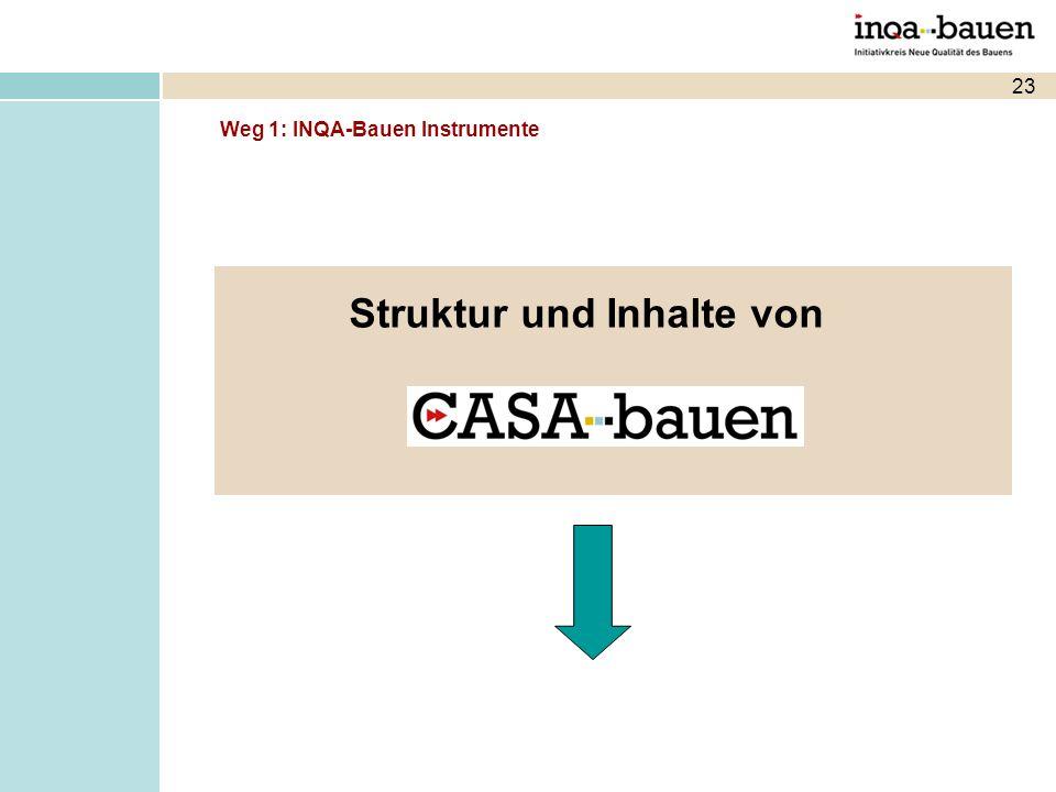 23 Struktur und Inhalte von Weg 1: INQA-Bauen Instrumente