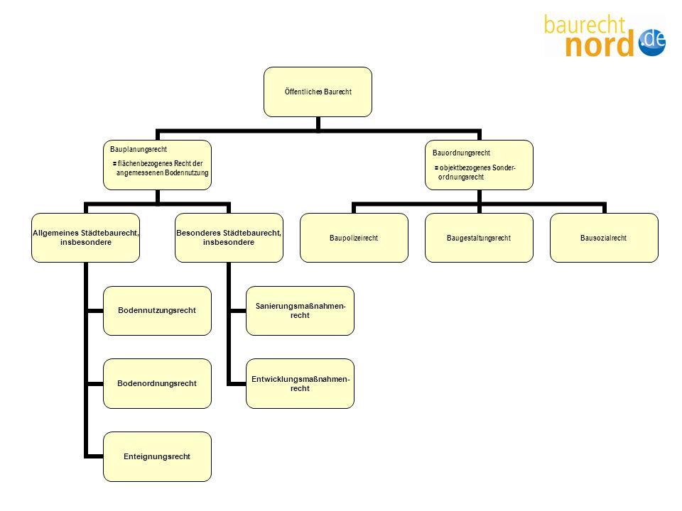 besonderes städtebaurecht pdf