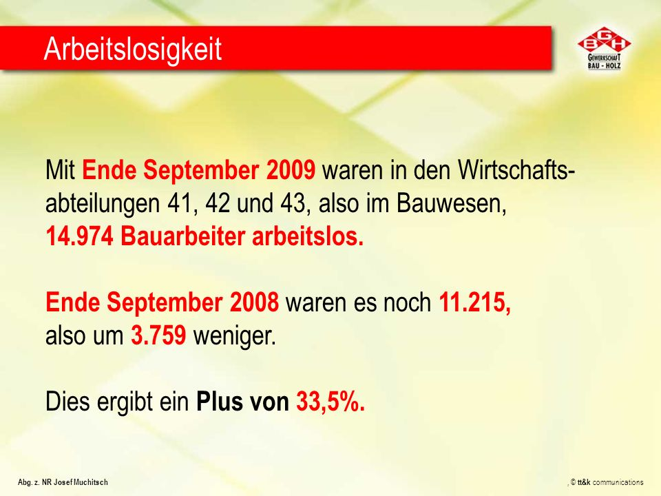 Mit Ende September 2009 waren in den Wirtschafts- abteilungen 41, 42 und 43, also im Bauwesen, 14.974 Bauarbeiter arbeitslos. Ende September 2008 ware