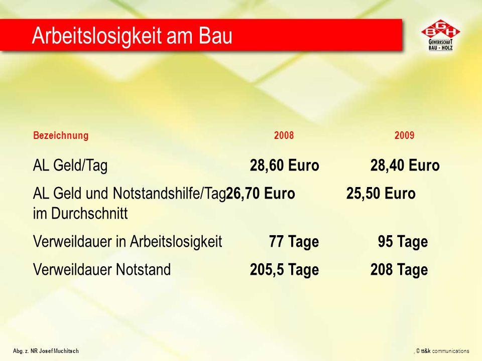 Bezeichnung 20082009 AL Geld/Tag 28,60 Euro28,40 Euro AL Geld und Notstandshilfe/Tag 26,70 Euro25,50 Euro im Durchschnitt Verweildauer in Arbeitslosig