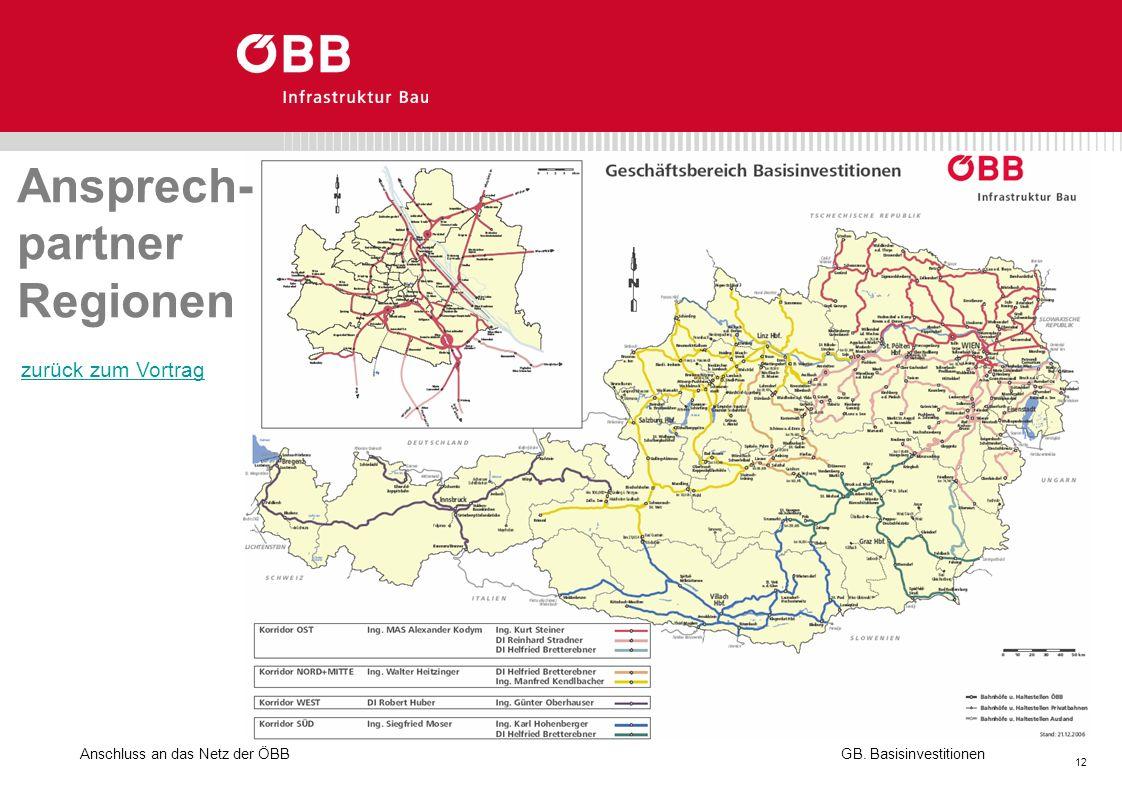 Anschluss an das Netz der ÖBB 12 GB. Basisinvestitionen Ansprech- partner Regionen zurück zum Vortrag