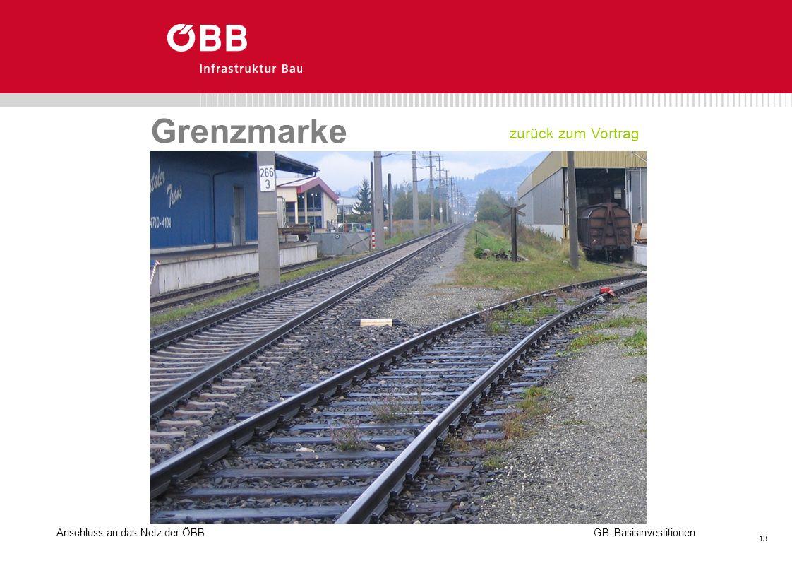 Anschluss an das Netz der ÖBB 13 GB. Basisinvestitionen Grenzmarke zurück zum Vortrag
