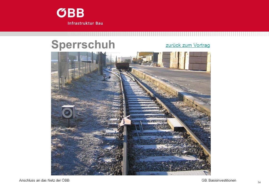 Anschluss an das Netz der ÖBB 14 GB. Basisinvestitionen Sperrschuh zurück zum Vortrag