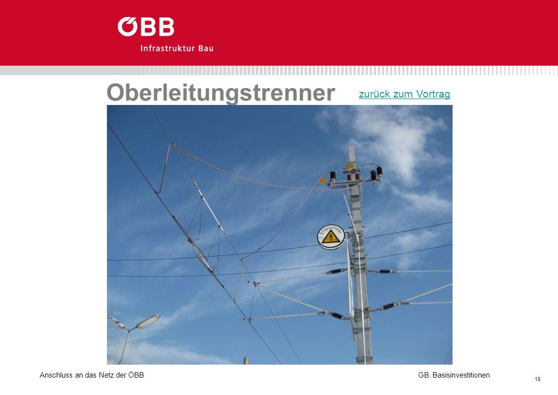 Anschluss an das Netz der ÖBB 15 GB. Basisinvestitionen Oberleitungstrenner zurück zum Vortrag