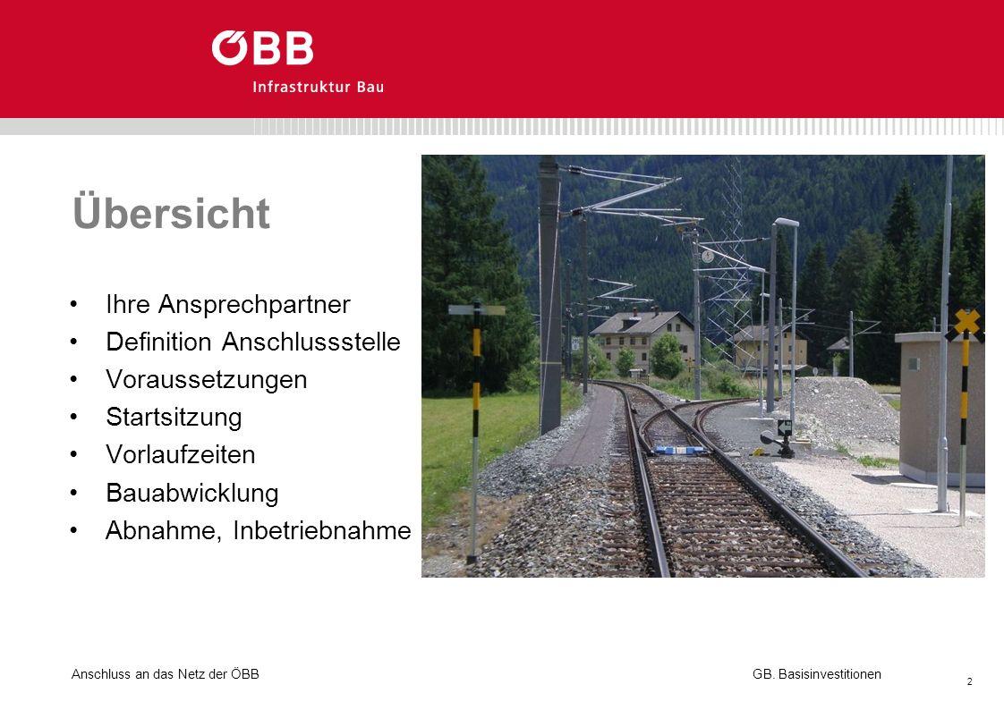 Anschluss an das Netz der ÖBB 2 GB. Basisinvestitionen Übersicht Ihre Ansprechpartner Definition Anschlussstelle Voraussetzungen Startsitzung Vorlaufz
