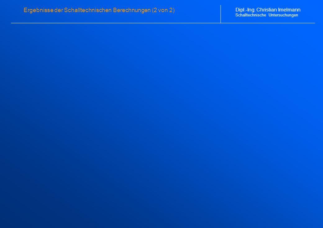 Ergebnisse der Schalltechnischen Berechnungen (2 von 2) Dipl.-Ing. Christian Imelmann Schalltechnische Untersuchungen