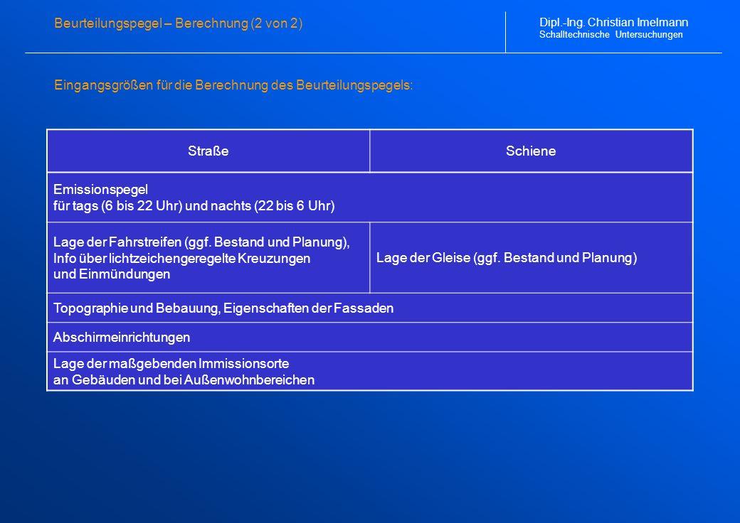 Eingangsgrößen für die Berechnung des Beurteilungspegels: Dipl.-Ing. Christian Imelmann Schalltechnische Untersuchungen Beurteilungspegel – Berechnung