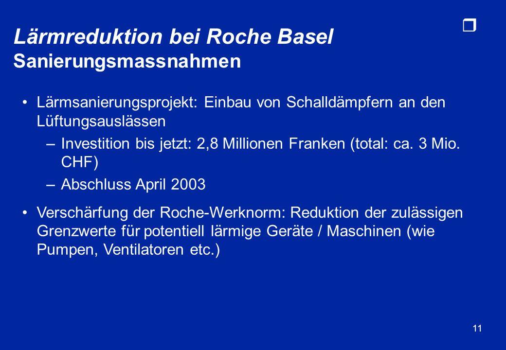 r 11 Lärmsanierungsprojekt: Einbau von Schalldämpfern an den Lüftungsauslässen –Investition bis jetzt: 2,8 Millionen Franken (total: ca. 3 Mio. CHF) –