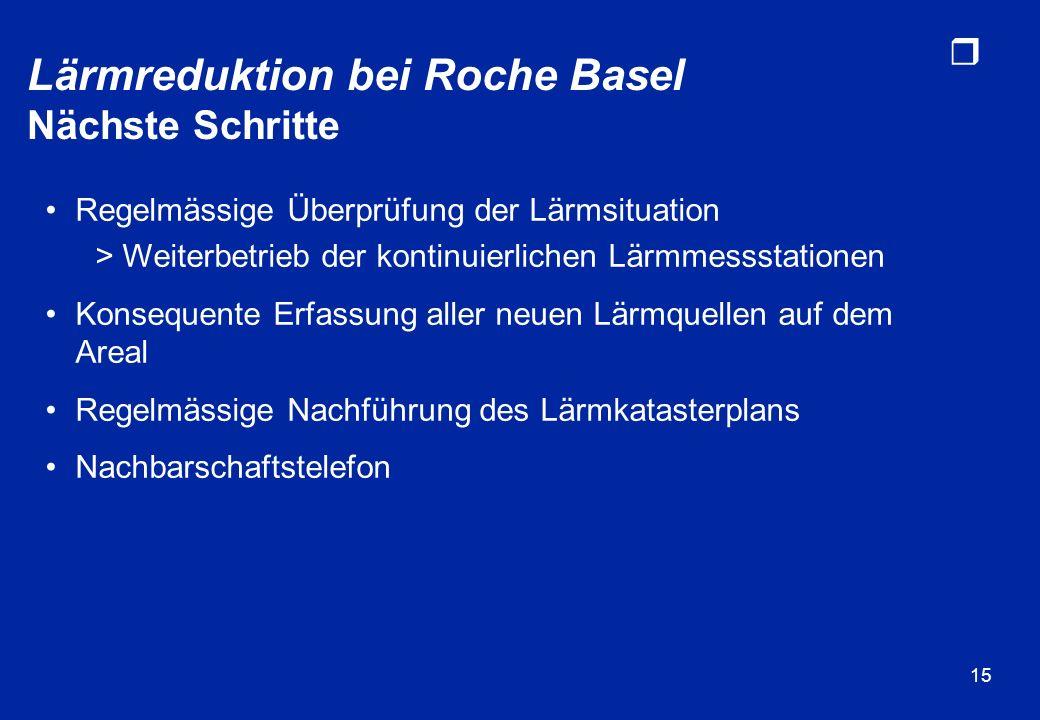r 15 Regelmässige Überprüfung der Lärmsituation > Weiterbetrieb der kontinuierlichen Lärmmessstationen Konsequente Erfassung aller neuen Lärmquellen a