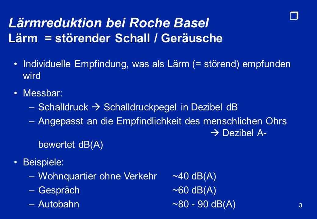 r 14 Lärmreduktion bei Roche Basel Nutzen für die Nachbarschaft Reduktion der Lärmempfindung für die Nachbarschaft –Empfindung: Reduktion um rund ein Drittel –Schalldruckpegel: Reduktion von 58 dB(A) auf 51 dB(A) –Gesetz: Grenzwert 55 dB(A) Einhaltung der gesetzlichen Vorgaben (LSV/LESP)