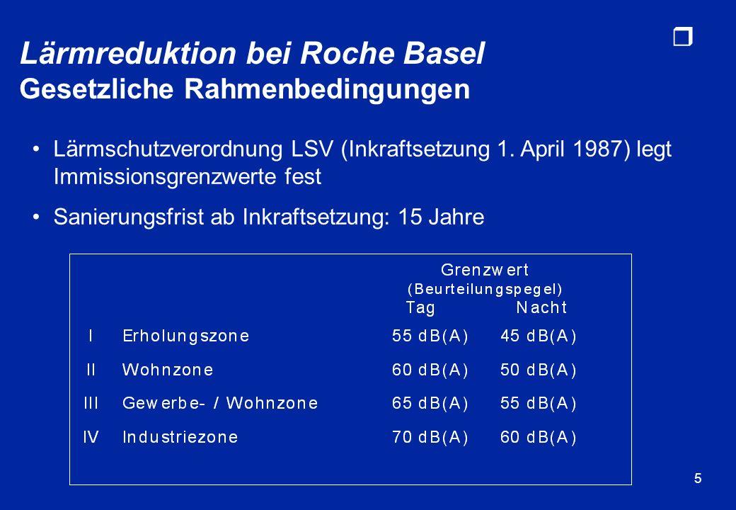 r 5 Lärmreduktion bei Roche Basel Gesetzliche Rahmenbedingungen Lärmschutzverordnung LSV (Inkraftsetzung 1. April 1987) legt Immissionsgrenzwerte fest