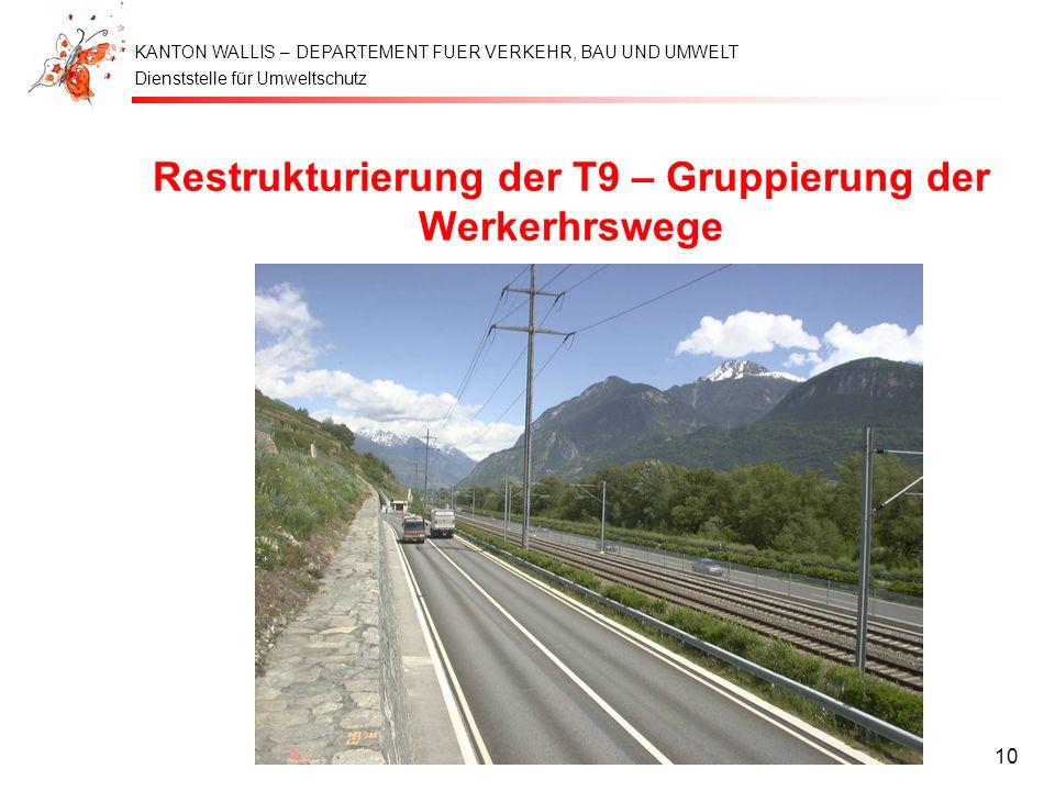 Dienststelle für Umweltschutz KANTON WALLIS – DEPARTEMENT FUER VERKEHR, BAU UND UMWELT DVBU - 4.6.200210 Restrukturierung der T9 – Gruppierung der Wer