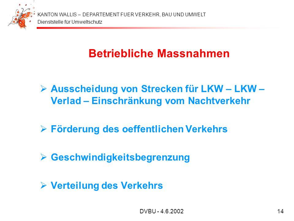Dienststelle für Umweltschutz KANTON WALLIS – DEPARTEMENT FUER VERKEHR, BAU UND UMWELT DVBU - 4.6.200214 Betriebliche Massnahmen Ausscheidung von Stre