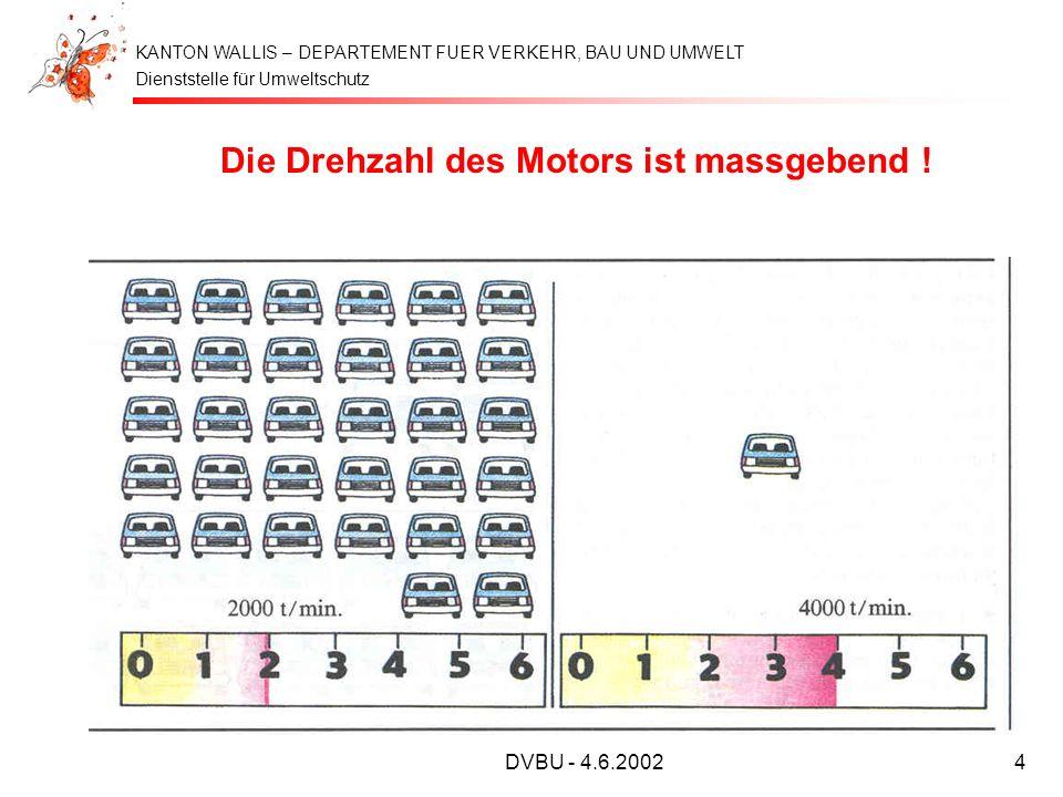 Dienststelle für Umweltschutz KANTON WALLIS – DEPARTEMENT FUER VERKEHR, BAU UND UMWELT DVBU - 4.6.20024 Die Drehzahl des Motors ist massgebend !