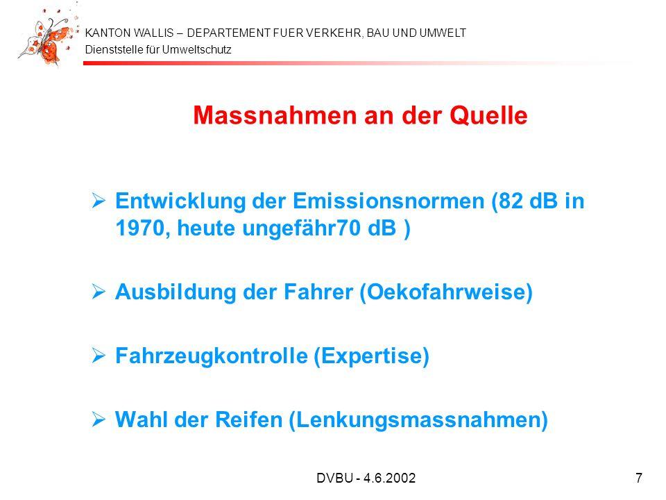 Dienststelle für Umweltschutz KANTON WALLIS – DEPARTEMENT FUER VERKEHR, BAU UND UMWELT DVBU - 4.6.20027 Massnahmen an der Quelle Entwicklung der Emiss