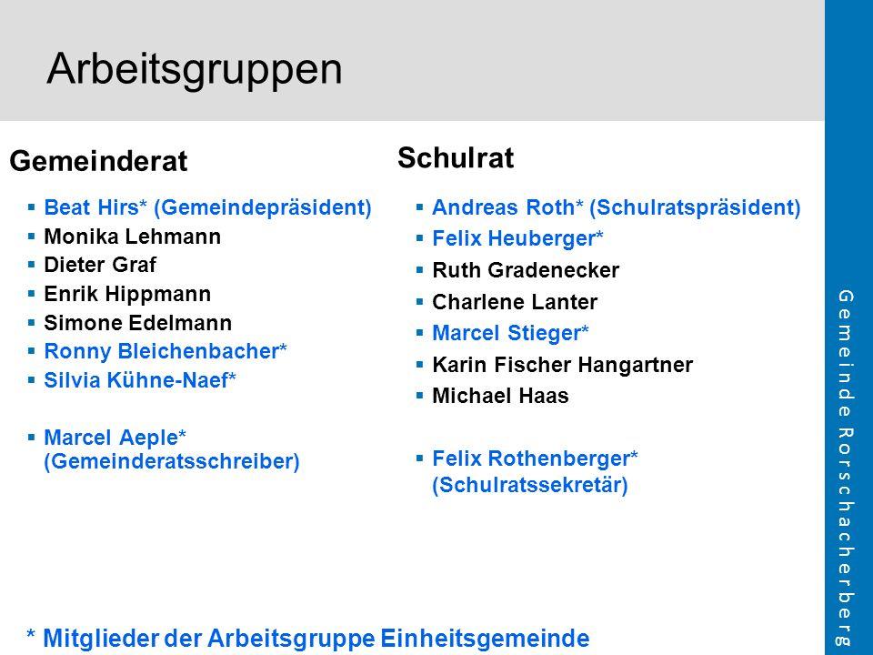 G e m e i n d e R o r s c h a c h e r b e r g Arbeitsgruppen Gemeinderat Beat Hirs* (Gemeindepräsident) Monika Lehmann Dieter Graf Enrik Hippmann Simo