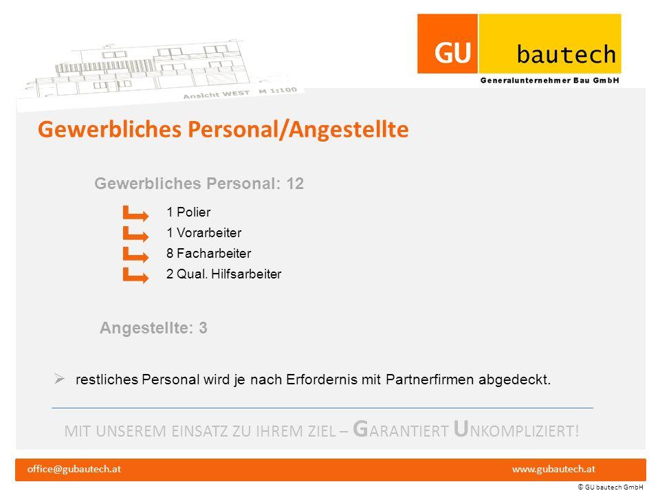 MIT UNSEREM EINSATZ ZU IHREM ZIEL – G ARANTIERT U NKOMPLIZIERT! office@gubautech.atwww.gubautech.at © GU bautech GmbH Team Baumeister Bauaufsicht Kund