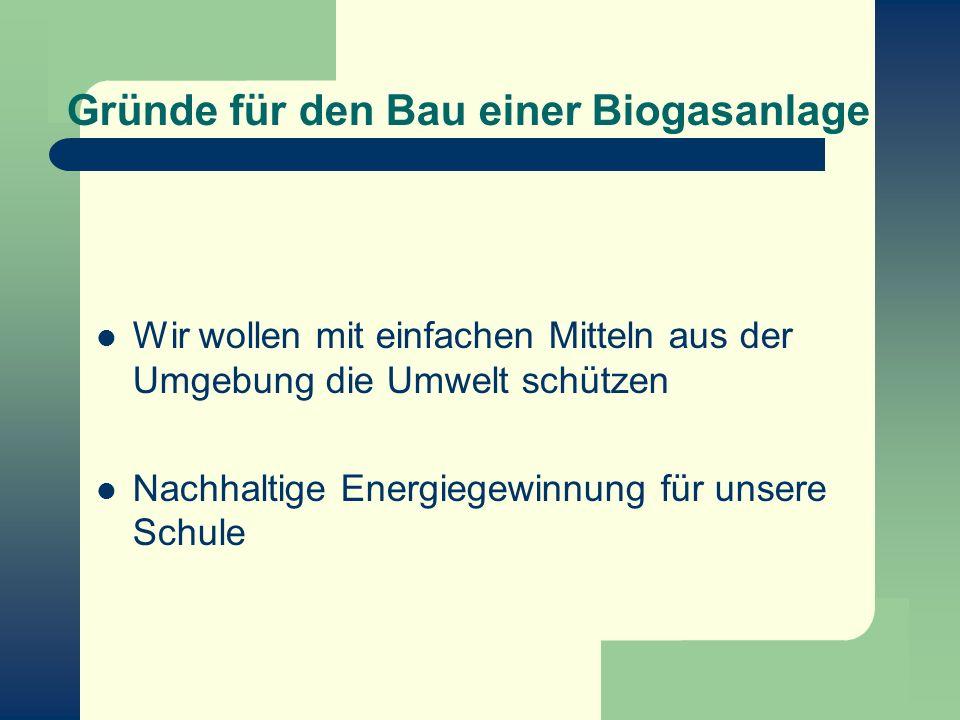 Was ist Biogas überhaupt.