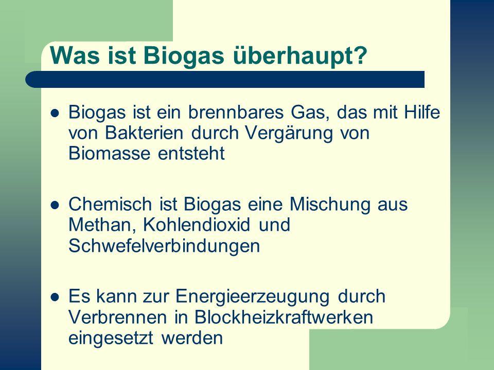 Zusammensetzung von Biogas InhaltAnteil Methan40-70% Kohlendioxid25-55% Stickstoff0-5% Wasserdampf0-10% Sauerstoff0-2% Wasserstoff0-1% Ammoniak0-1% Schwefelwasserstoff0-1%