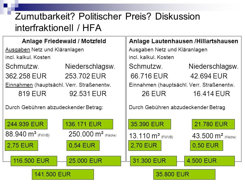 Zumutbarkeit? Politischer Preis? Diskussion interfraktionell / HFA Anlage Friedewald / Motzfeld Ausgaben Netz und Kläranlagen incl. kalkul. Kosten Sch