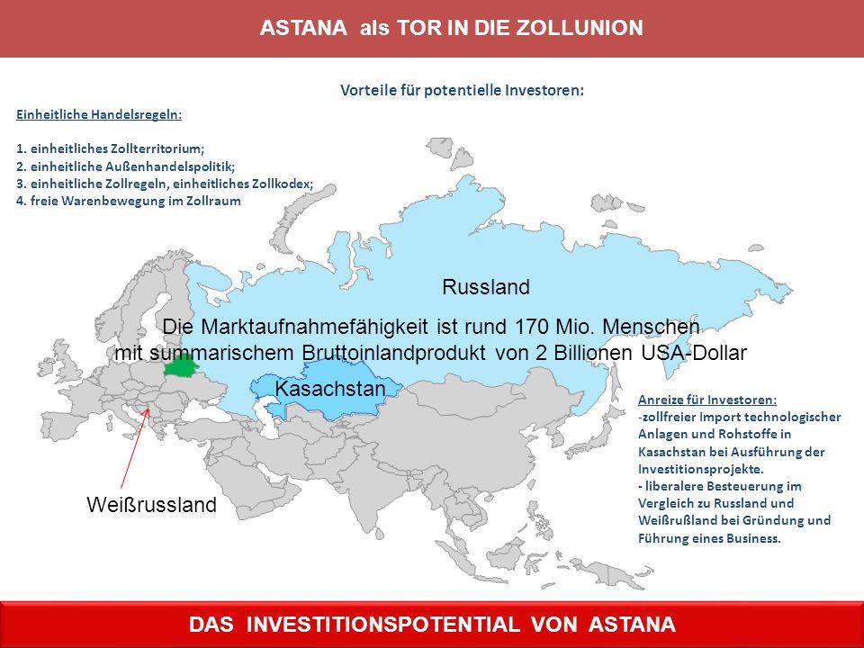 ASTANA als TOR IN DIE ZOLLUNION Weißrussland Einheitliche Handelsregeln: 1. einheitliches Zollterritorium; 2. einheitliche Außenhandelspolitik; 3. ein