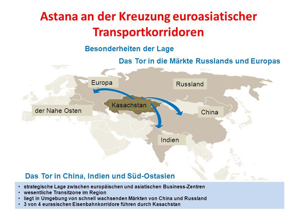 Astana an der Kreuzung euroasiatischer Transportkorridoren Besonderheiten der Lage Das Tor in die Märkte Russlands und Europas Europa Russland China I