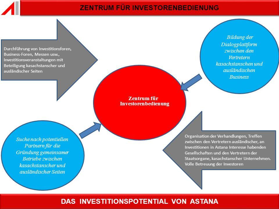 Zentrum für Investorenbedienung Bildung der Dialogplattform zwischen den Vertretern kasachstanschen und ausländischen Business Suche nach potentiellen