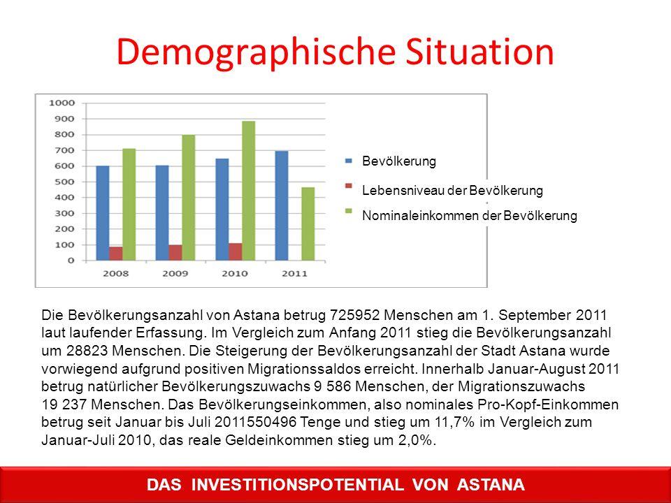 Demographische Situation DAS INVESTITIONSPOTENTIAL VON ASTANA Die Bevölkerungsanzahl von Astana betrug 725952 Menschen am 1. September 2011 laut laufe