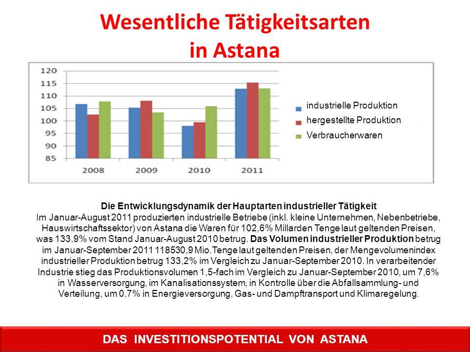 Wesentliche Tätigkeitsarten in Astana DAS INVESTITIONSPOTENTIAL VON ASTANA Die Entwicklungsdynamik der Hauptarten industrieller Tätigkeit Im Januar-Au