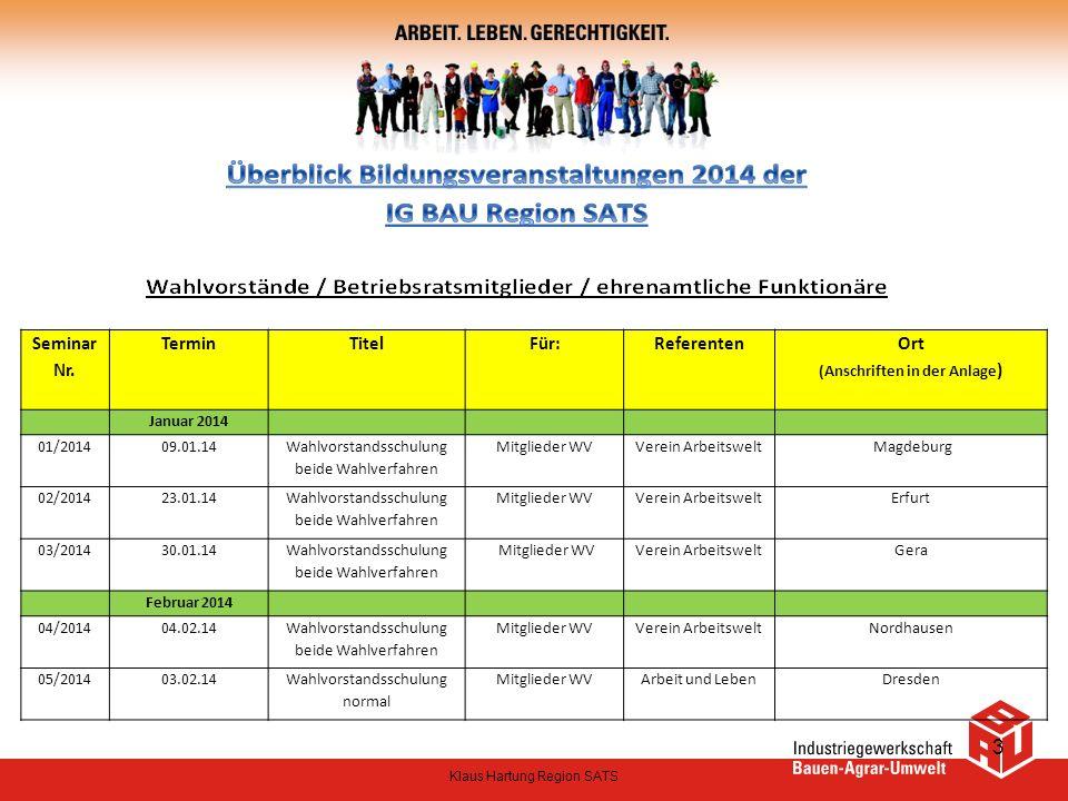 Klaus Hartung Region SATS 4 Seminar Nr.